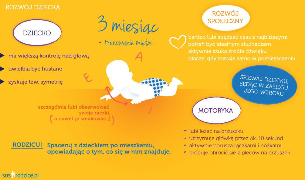 3 miesiąc życia dziecka - infografika