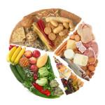 Żywienie dzieci: skąd problem otyłości?
