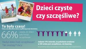 Dzieci_czyste_czy_szczesliwe_title