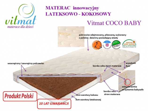 ze strony producenta materacy Vitmat